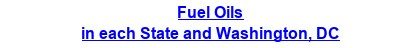 Fuel Oils in each State and Washington, DC